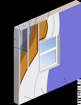 Устройство стены дома из ЛСТК