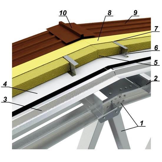Четвертый узел (ограждающая конструкция, коньковый узел)