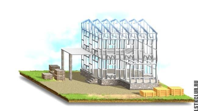 металлический каркас лстк дом плюсы минусы