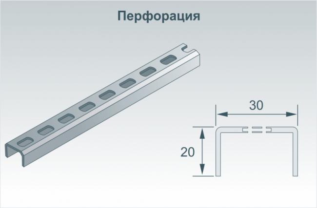 Инфографический пример перфорации стального профиля.