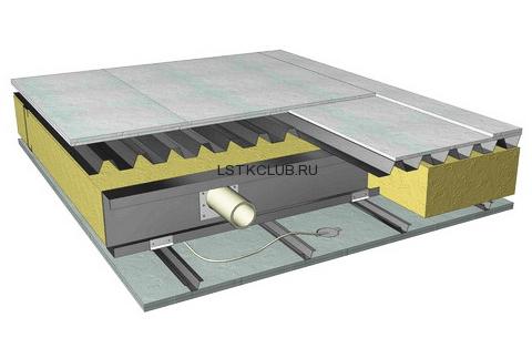 Визуализация общего вида межэтажного перекрытия ЛСТКВизуализация общего вида межэтажного перекрытия ЛСТК