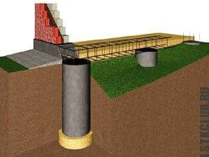 Свайно-плитный фундамент под ЛСТК