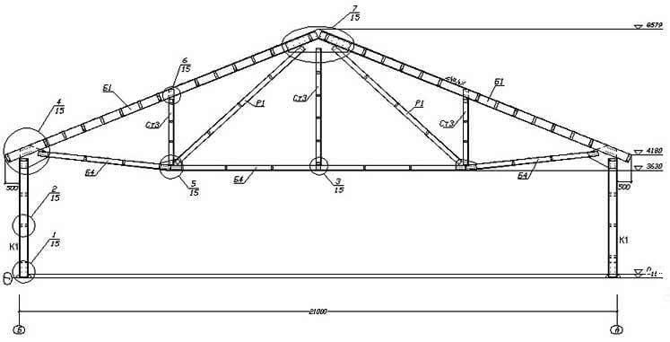 Основные узлы ЛСТК конструкции