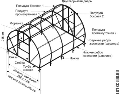 Схема устройства стального каркаса теплицы из дуг