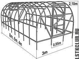 Проект-схема арочной теплицы