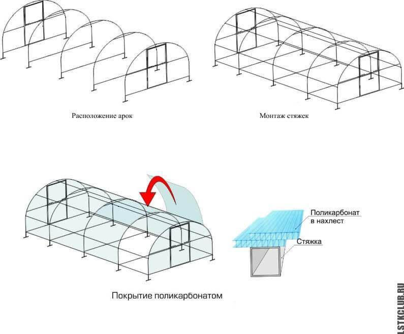 Схема строительства теплицы из профиля ЛСТК