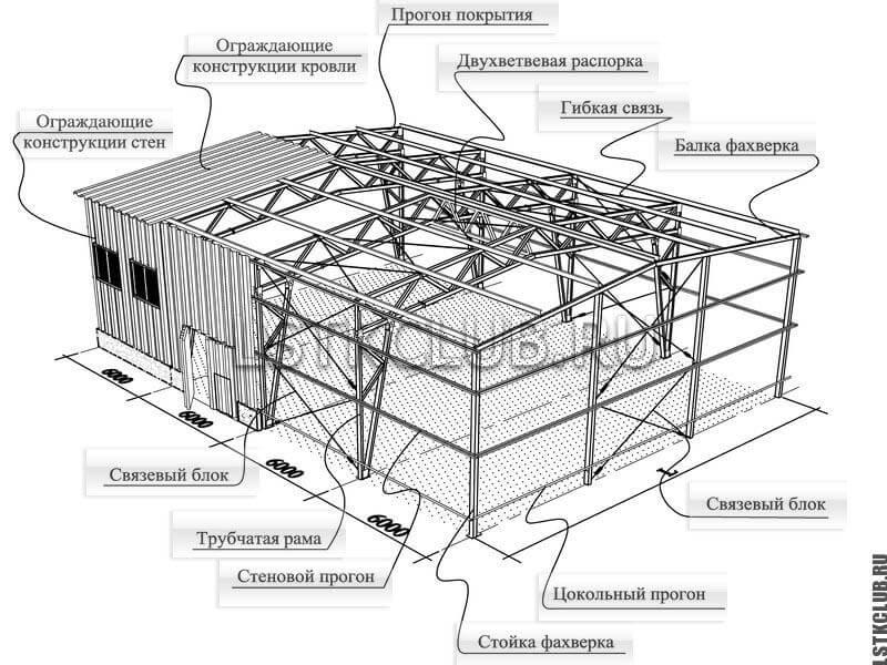 Схема-проект ангара из ЛМК
