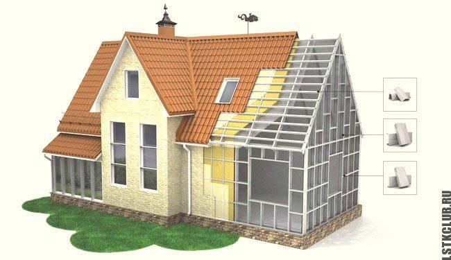 Проект дома из металлоконструкций