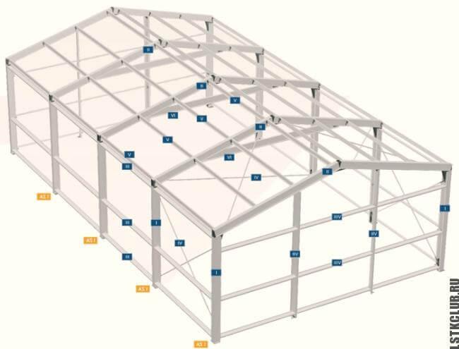 Трехмерная визуализация ангара для строительства