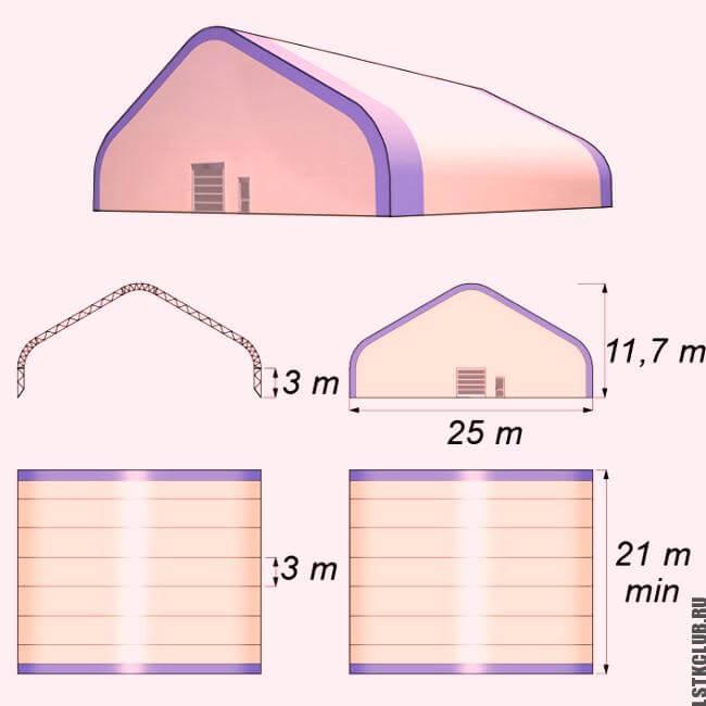 Размеры типового склада