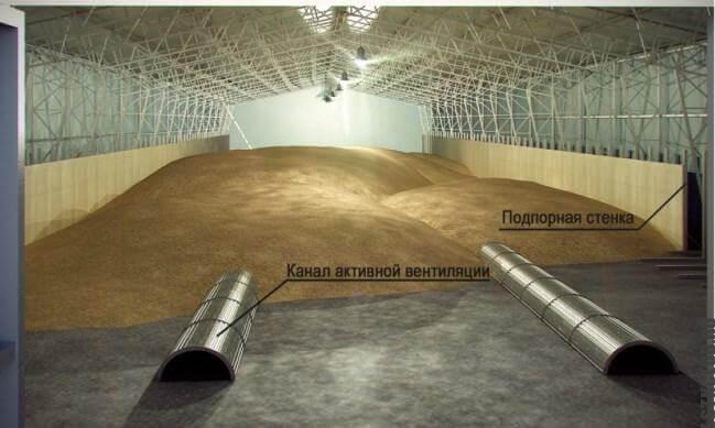 Склад (ангар) каркасного типа под зернохранилище