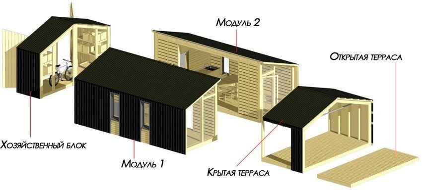 Сборные модульные здания