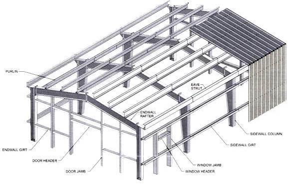 Проектирование ангаров из металлоконструкций